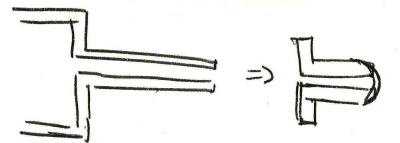 methods 2